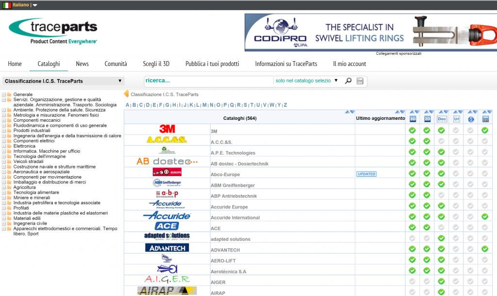 elenco cataloghi traceparts