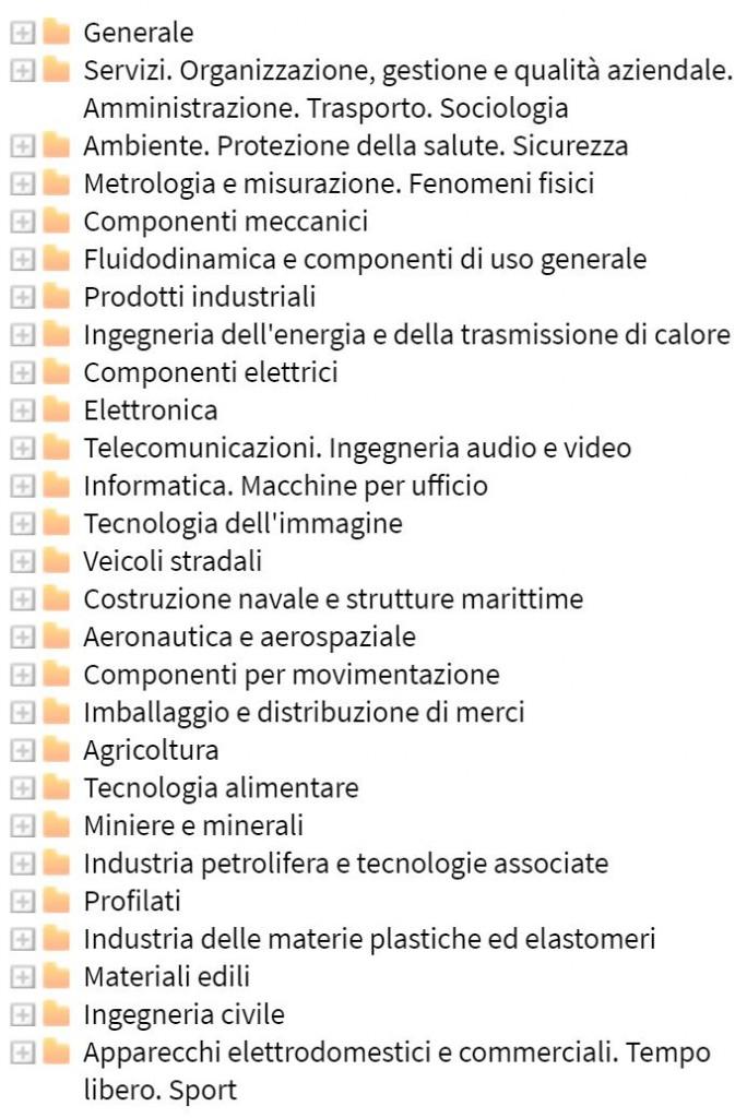 elenco settori TraceParts